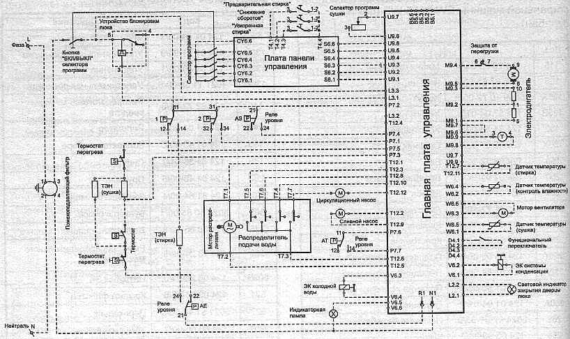 электрическая схема стиралки канди