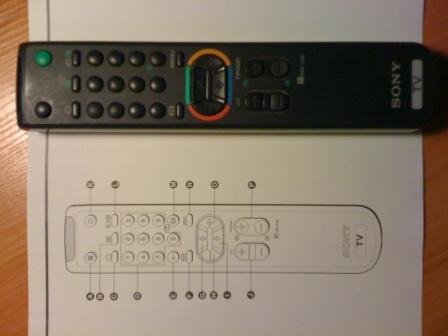 Зарубежных телевизоров