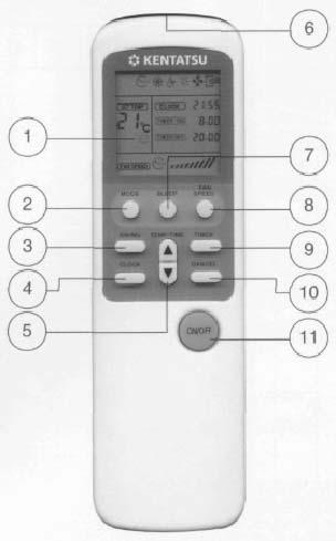 инструкция к пульту к маквей - фото 8