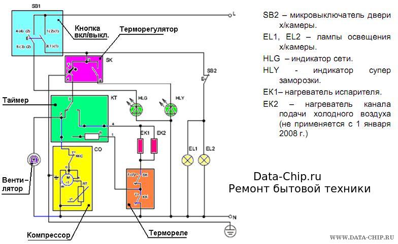 Схема холодильника с системой
